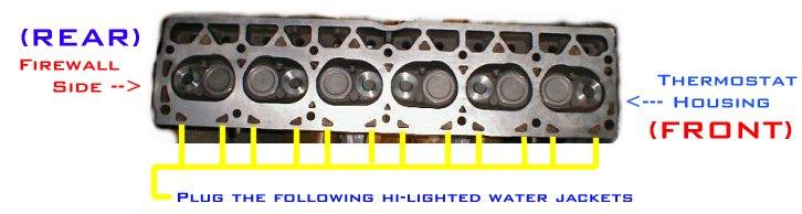 40L conversion – Diagram Of Head In Jeep 4.0 Engine
