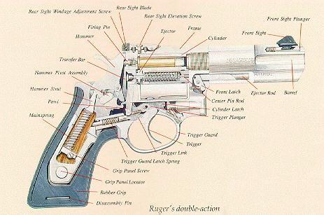 Exploded Views Of Gunsszetszedett Fegyverek
