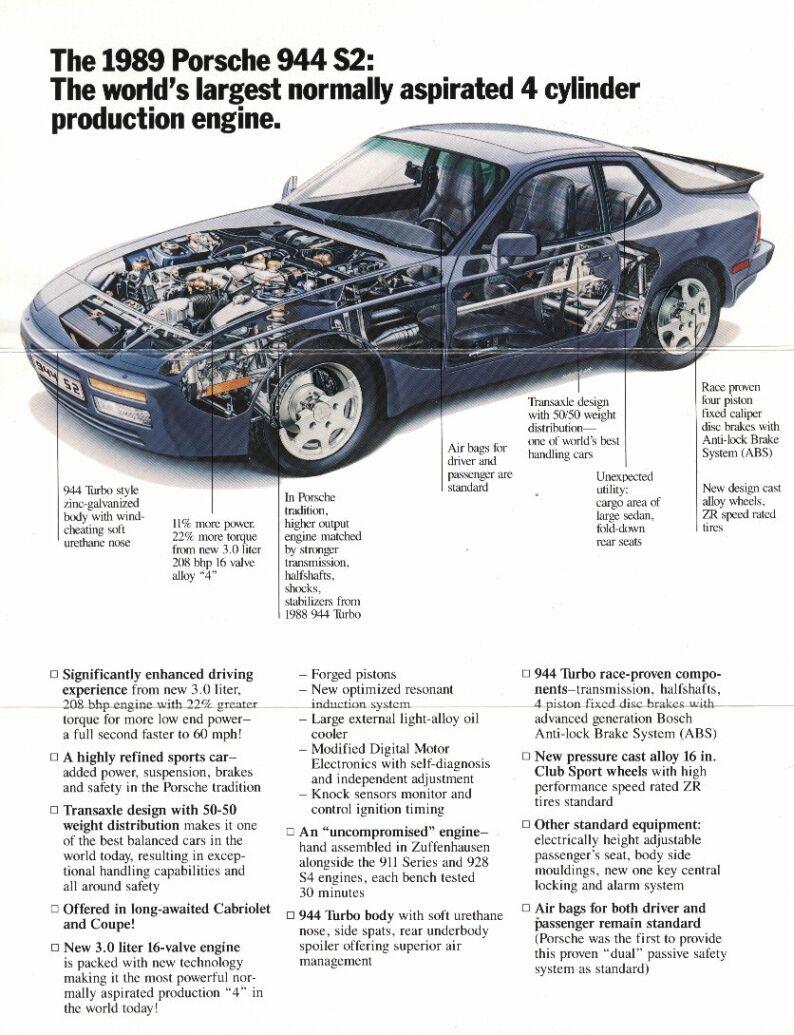 Porsche 944 S2 Sales Brochure
