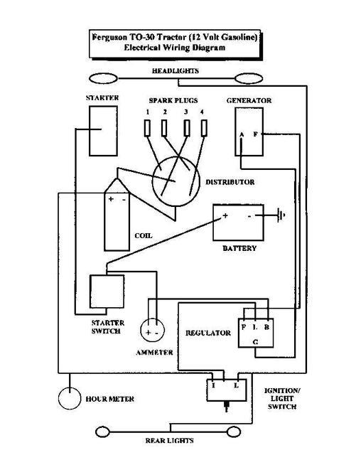 ferguson 30 wiring diagram wiring diagrams