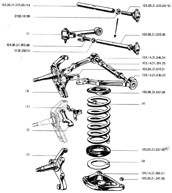 technical page