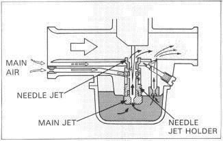 50cc Atv Engine Diagram besides Tao 110 Motor Wiring Diagram besides Loncin 110cc Wiring Diagram in addition Taotao Wiring Harness additionally Wiring Diagram For 125cc Dirt Bike. on wiring diagram for a 110cc quad