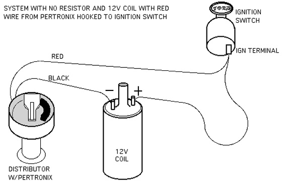 vintage mustang faq how to install a pertronix ignitor ballast resistor and 6v coil · system no resisor and 12v coil red wire from pertronix hooked to ignition switch
