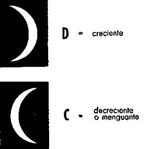 Astronomía Recreativa - Yakov Perelman