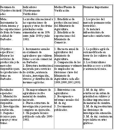 Documento sin t tulo for Organizacion de viveros