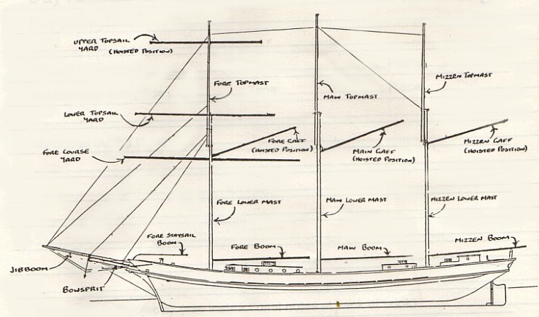belinda s alma doepel tall ship site rh geocities ws tall ship labelled diagram tall ship sail diagram