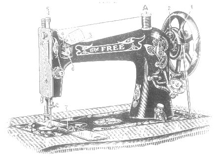 Antique Sewing Machine Resource - The Free Sewing Machines