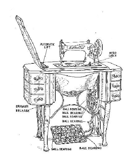 antique sewing machine resource