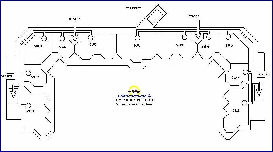 rockwood 5th wheel wiring diagram 5th wheel plumbing