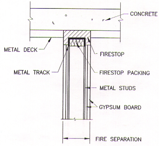 Building Joint Firestop Drawings 2 Of 3