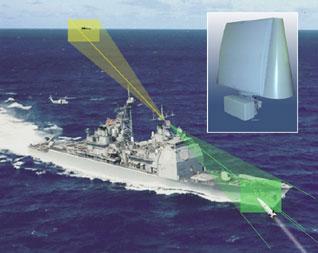 �9b,�X��[_해군무기체계와기술-전세계구역방공함현황