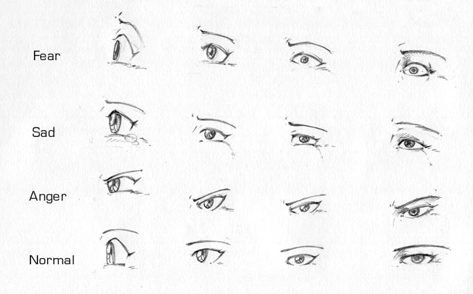 ART TIPS Drawing Heads Faces Eyes Mouths And Hair