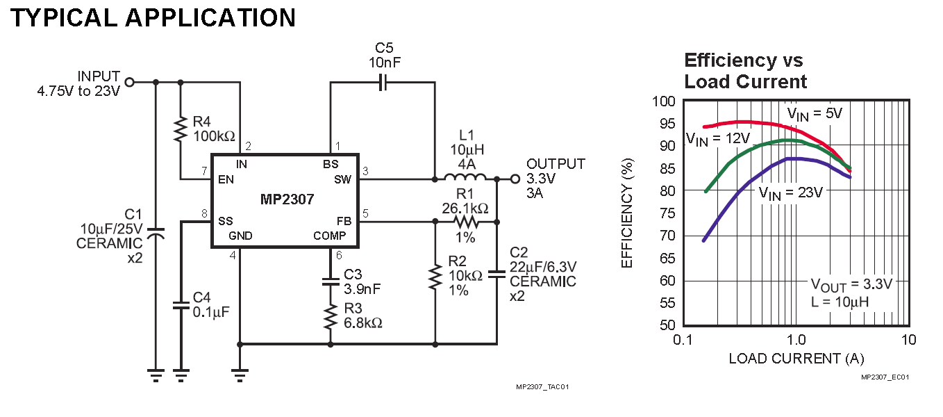 a simple low cost conversion of incandescent
