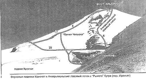 Киевская областная федерация