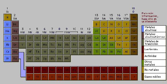El tomo nmero atmico tienen masas atmicas mayores y la masa atmica de cada istopo se aproxima a un nmero entero de acuerdo con la hiptesis de prout urtaz Image collections