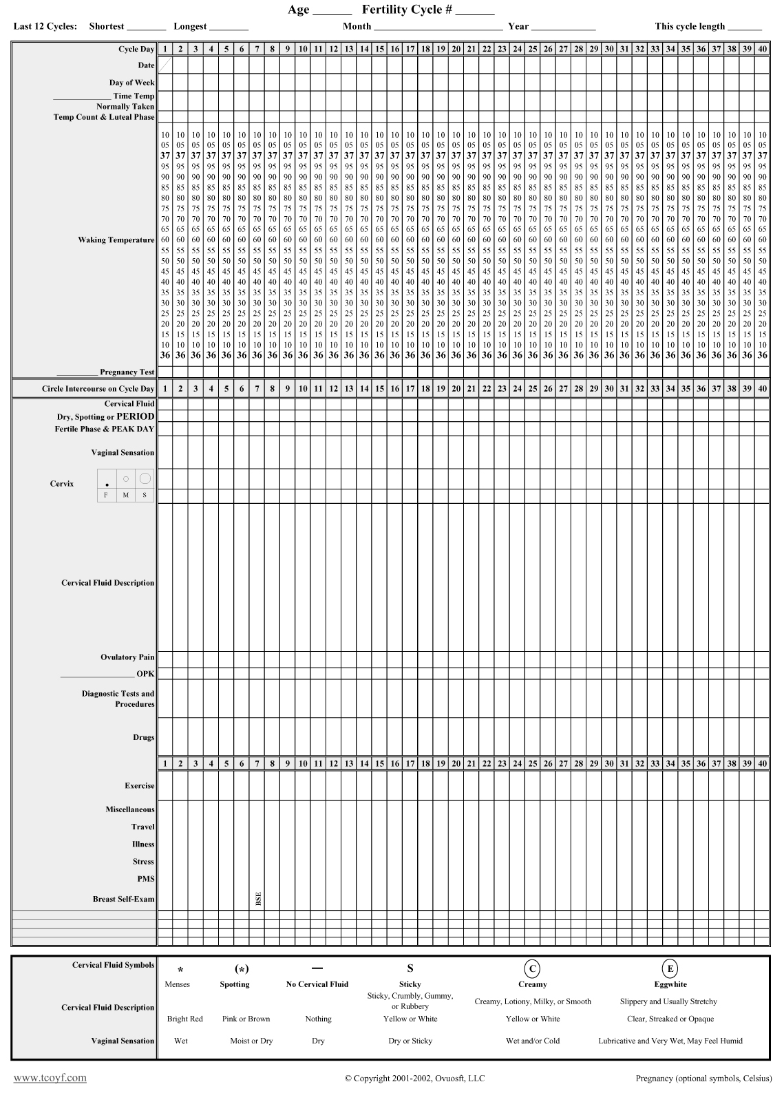 It's just an image of Tactueux Printable Fertility Chart