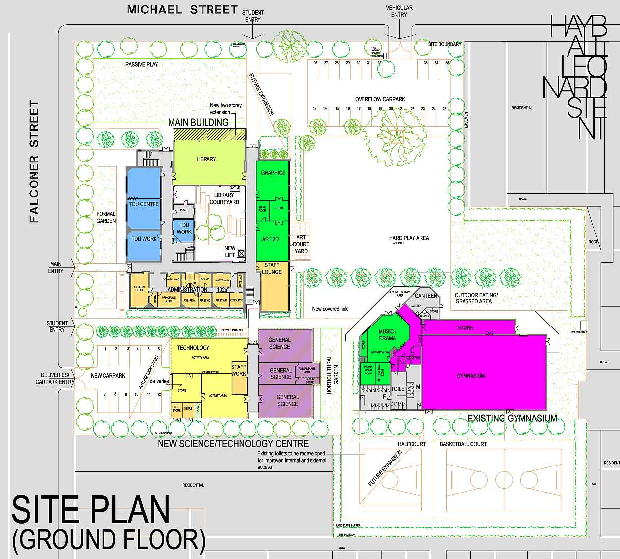 Fitzroy High School Masterplan