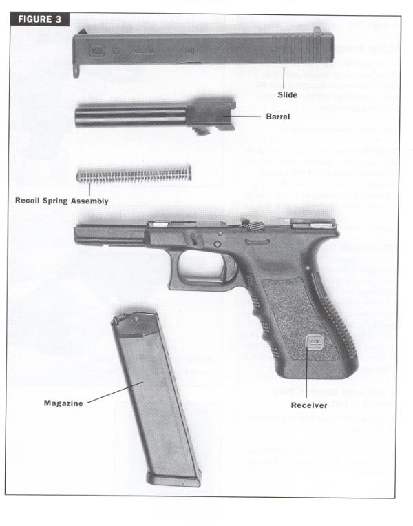 Glock 17 Nomenclature Diagram Pictures to Pin on Pinterest