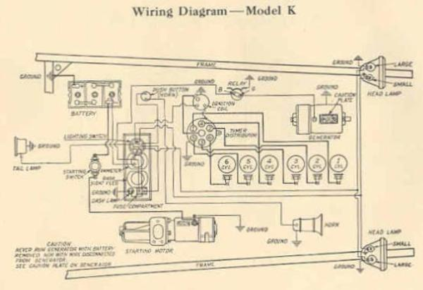 model t wire diagram 1915 ford model t wiring diagram #13