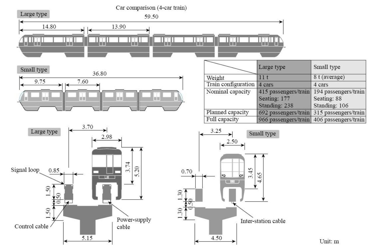 Scaled Drawings Of Various Commuter Metro Light Rail