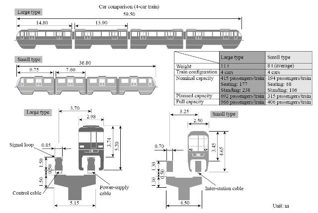 scaled drawings of various commuter metro light rail monorail trains. Black Bedroom Furniture Sets. Home Design Ideas