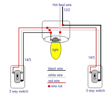 3 way light switch diagram
