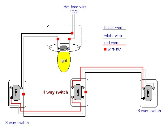 4waylightswitchdiagram 4 way light diagram 4 way switch diagram with dimmer \u2022 wiring capacity yard truck wiring diagram at fashall.co