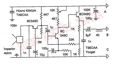 multi modulator