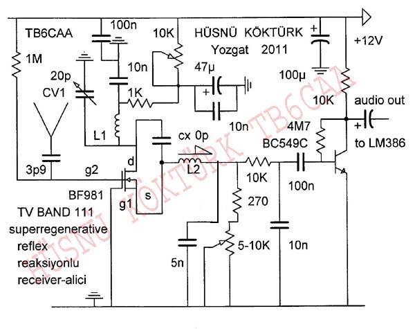 h u00fcsn u00fc k u00f6kt u00fcrk regenerative tv band 111 bf981 reflex