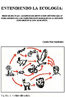 Download Entendiendo la Ecología , por Blgo. Camilo Díaz. Contiene