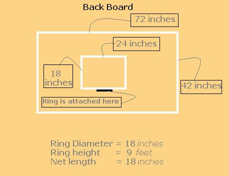 Related Keywords & Suggestions for Nba Basketball Backboard Dimensions