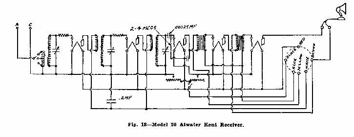 atwater kent model 20 schematic  | geocities.ws