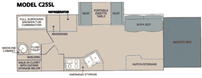 Coleman Caravan Floorplan