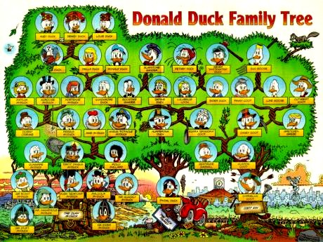 duckfamilytree.jpg
