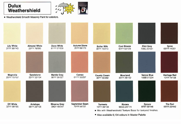 Dulux weathershield paint - Dulux exterior paint colors style ...