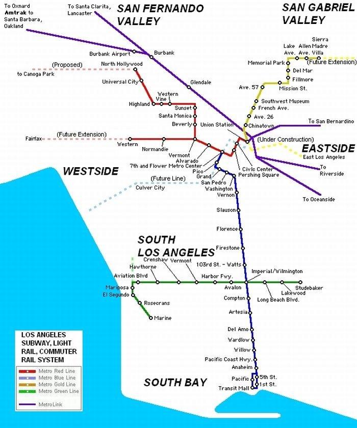 Los Angeles Public Transportation