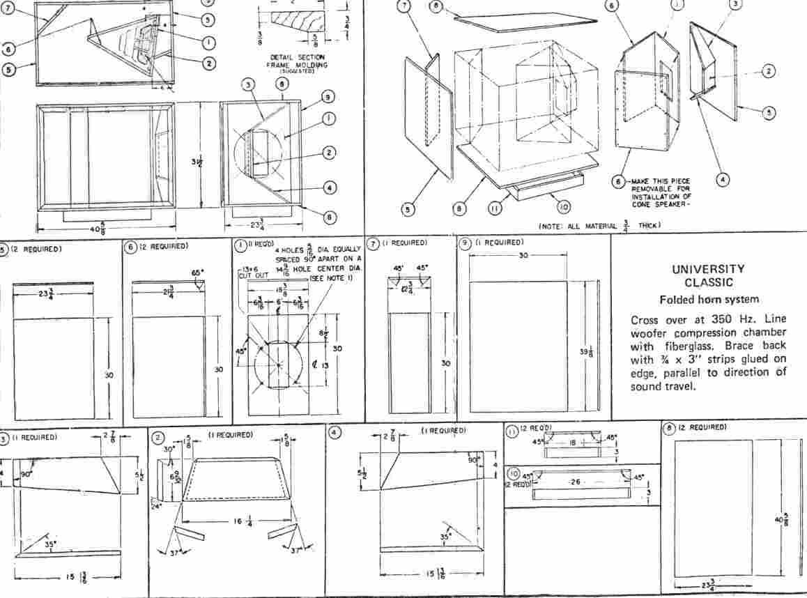 Long throw enclosure cabinet designs