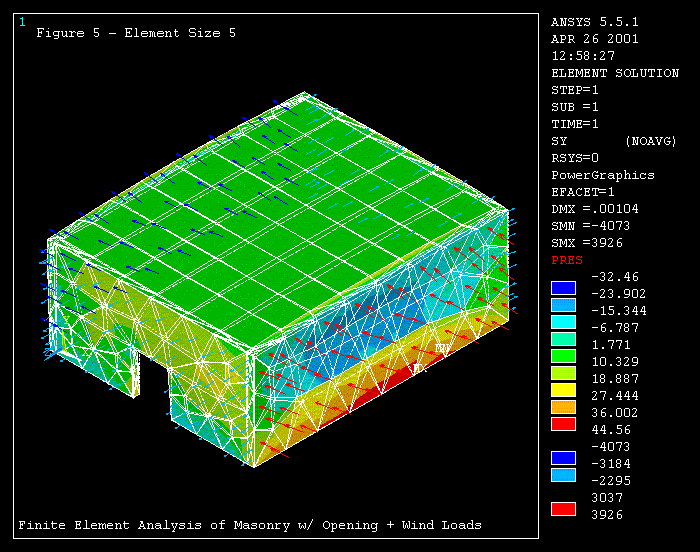 Finite Element Analysis Low Rise Building With Wind Loads