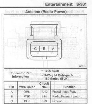 Gm Power Antenna Wiring Diagram - Search For Wiring Diagrams • on antenna relay wiring up and down, toyota antenna relay diagram, antenna wiring diagram for electric,