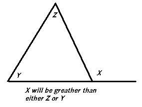 Mastertwo - Measure of exterior angles of a triangle ...