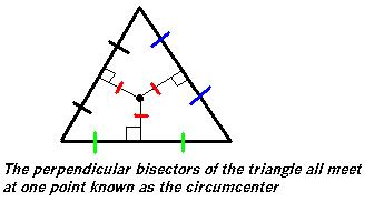 angle bisectors meet at one point