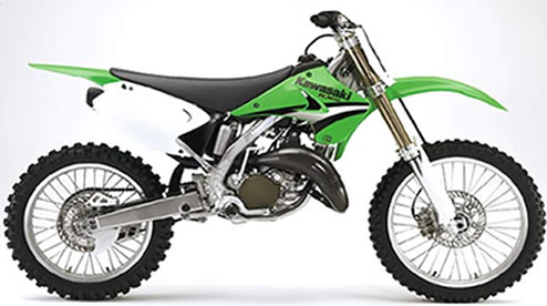 Good And Bad Credit Guaranteed Motorcycle Loans Online