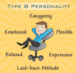 personality type and its relation to Recommended citation prince, antoine lamont sr, examining the relationship between leadership decision making styles and personality type within the department of defense (2015) engineering management & systems engineering theses & dissertations 1 /1.