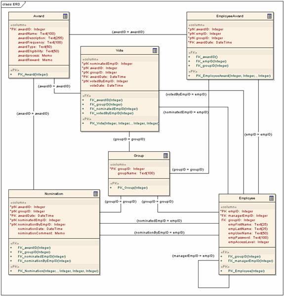 static screenshots   entity relationship diagram