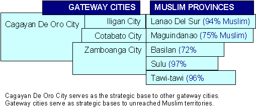 To Establish A Model Missionary Cell Church In Cagayan De Oro City And It As Mobilization Training Sending Base For Prayer Warriors