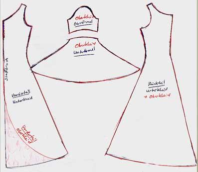 Schnittmuster fur abendkleider kostenlos