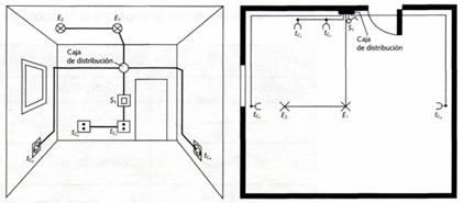 instalacion electrica enchufe: