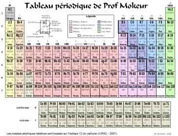Tableau periodique imprimable de Prof Mokeur 2010
