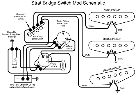 7 sound strat the riff ron homepage 7 sound strat wiring diagram at bakdesigns.co