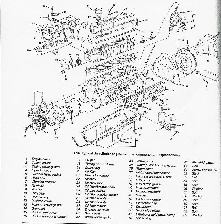 85 ford f 150 with inline 6 wiring diagram  85  get free